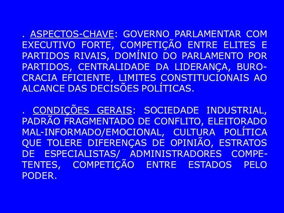 . ASPECTOS-CHAVE: GOVERNO PARLAMENTAR COM EXECUTIVO FORTE, COMPETIÇÃO ENTRE ELITES E PARTIDOS RIVAIS, DOMÍNIO DO PARLAMENTO POR PARTIDOS, CENTRALIDADE