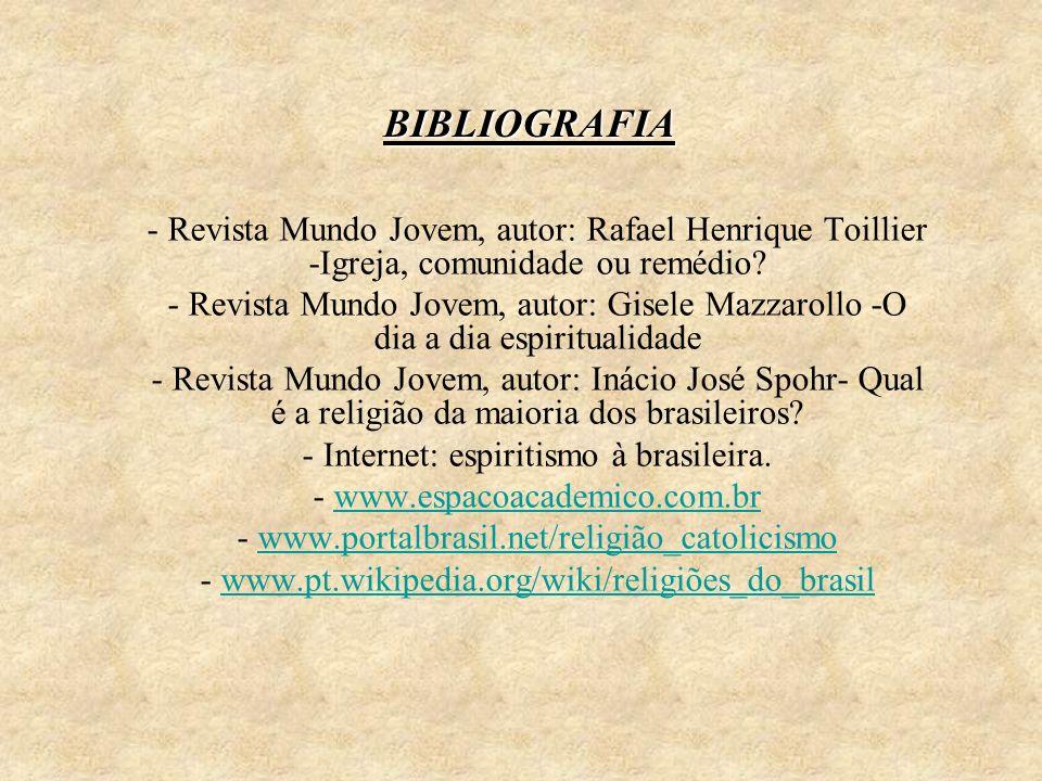 BIBLIOGRAFIA - Revista Mundo Jovem, autor: Rafael Henrique Toillier -Igreja, comunidade ou remédio? - Revista Mundo Jovem, autor: Gisele Mazzarollo -O