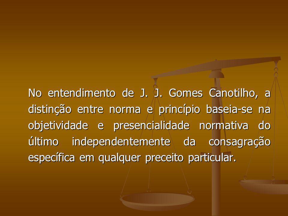 No entendimento de J. J. Gomes Canotilho, a distinção entre norma e princípio baseia-se na objetividade e presencialidade normativa do último independ