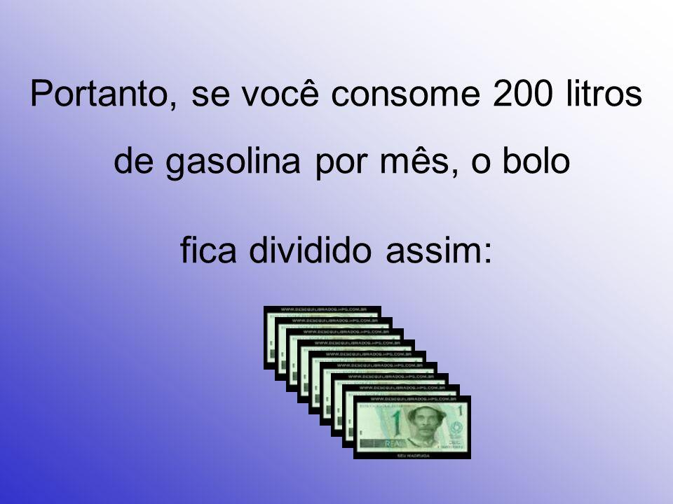 + LUCRO DA DISTRIBUIDORA (Média por Litro) = R$ 0,08 FRETE (Média por Litro) = R$ 0,02 LUCRO DO POSTO (Média por Litro) = R$ 0,25 FINALIZANDO: VALOR N
