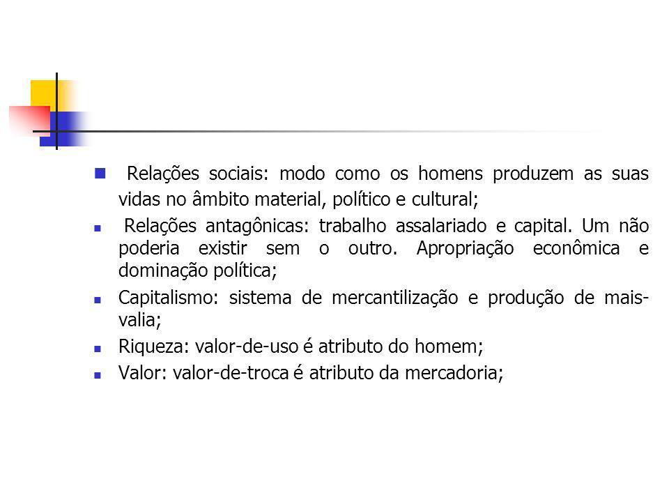 Relações sociais: modo como os homens produzem as suas vidas no âmbito material, político e cultural; Relações antagônicas: trabalho assalariado e cap