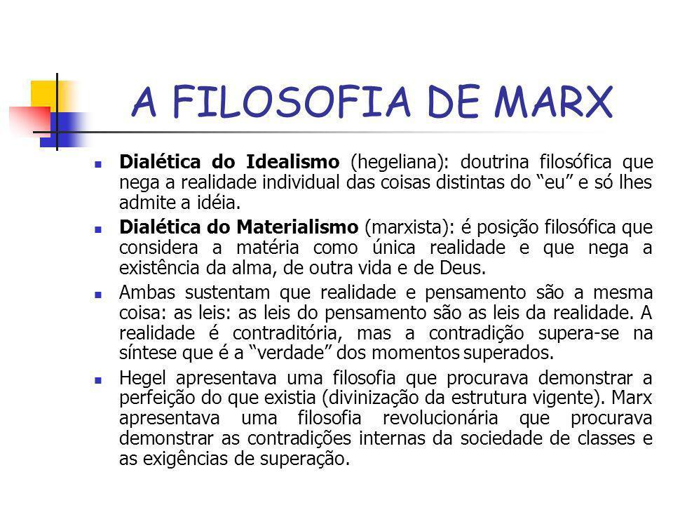 A FILOSOFIA DE MARX Dialética do Idealismo (hegeliana): doutrina filosófica que nega a realidade individual das coisas distintas do eu e só lhes admit