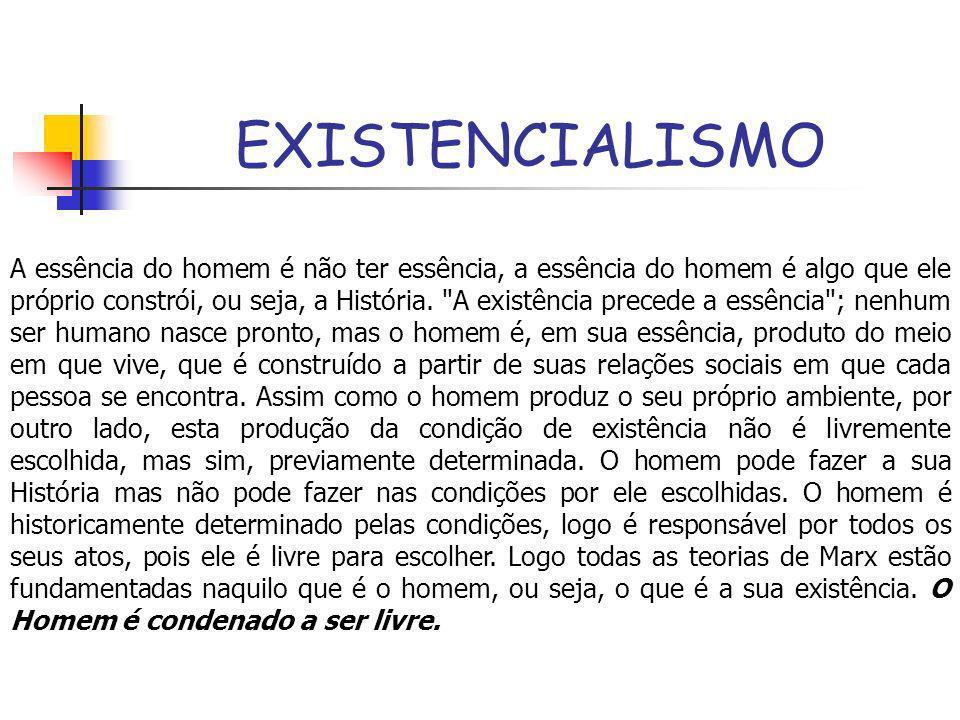 EXISTENCIALISMO A essência do homem é não ter essência, a essência do homem é algo que ele próprio constrói, ou seja, a História.