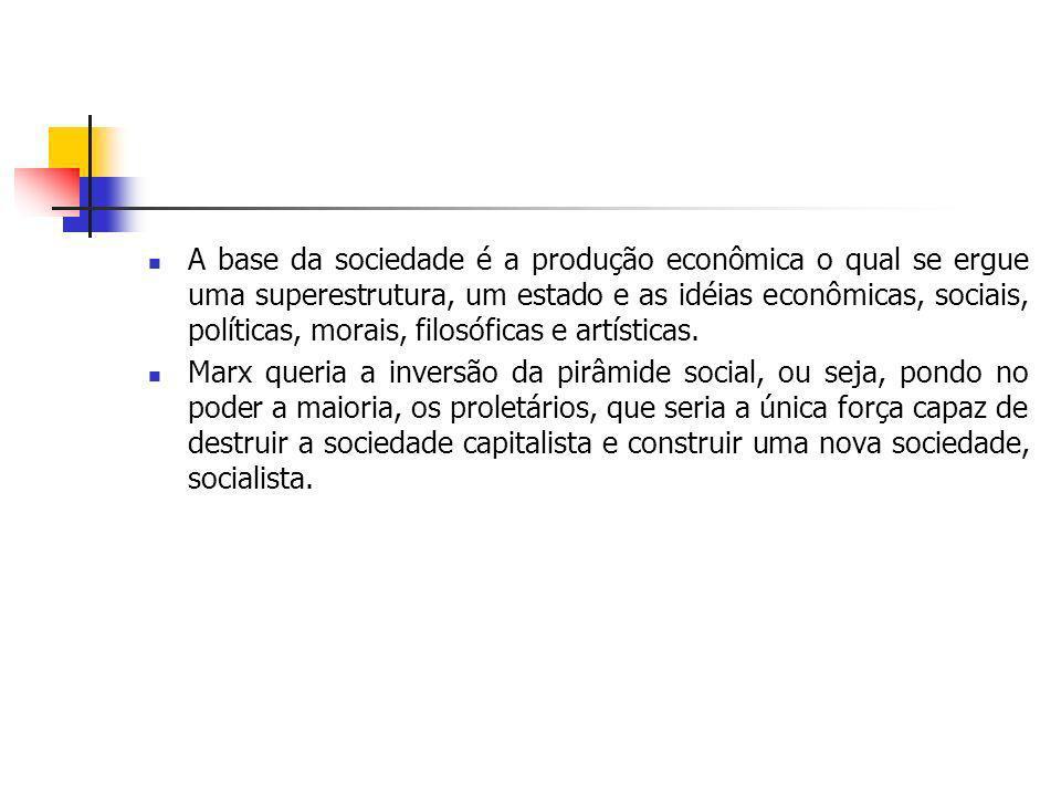 A base da sociedade é a produção econômica o qual se ergue uma superestrutura, um estado e as idéias econômicas, sociais, políticas, morais, filosófic