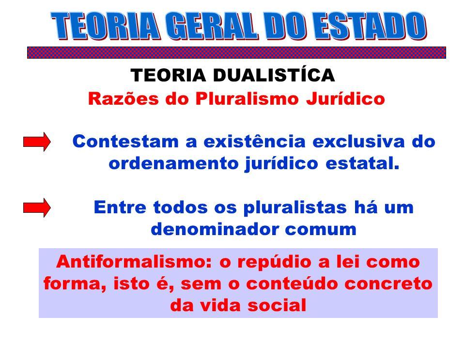 TEORIA DUALISTÍCA Razões do Pluralismo Jurídico Contestam a existência exclusiva do ordenamento jurídico estatal. Entre todos os pluralistas há um den