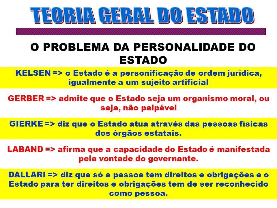 O PROBLEMA DA PERSONALIDADE DO ESTADO KELSEN => o Estado é a personificação de ordem jurídica, igualmente a um sujeito artificial GERBER => admite que