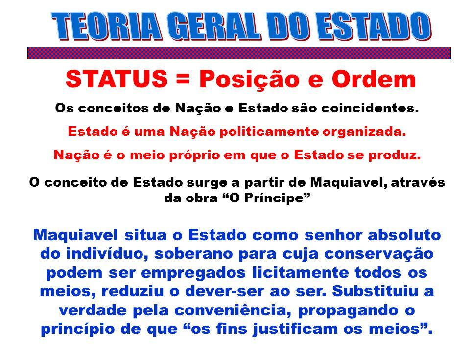 STATUS = Posição e Ordem Os conceitos de Nação e Estado são coincidentes. Estado é uma Nação politicamente organizada. Nação é o meio próprio em que o
