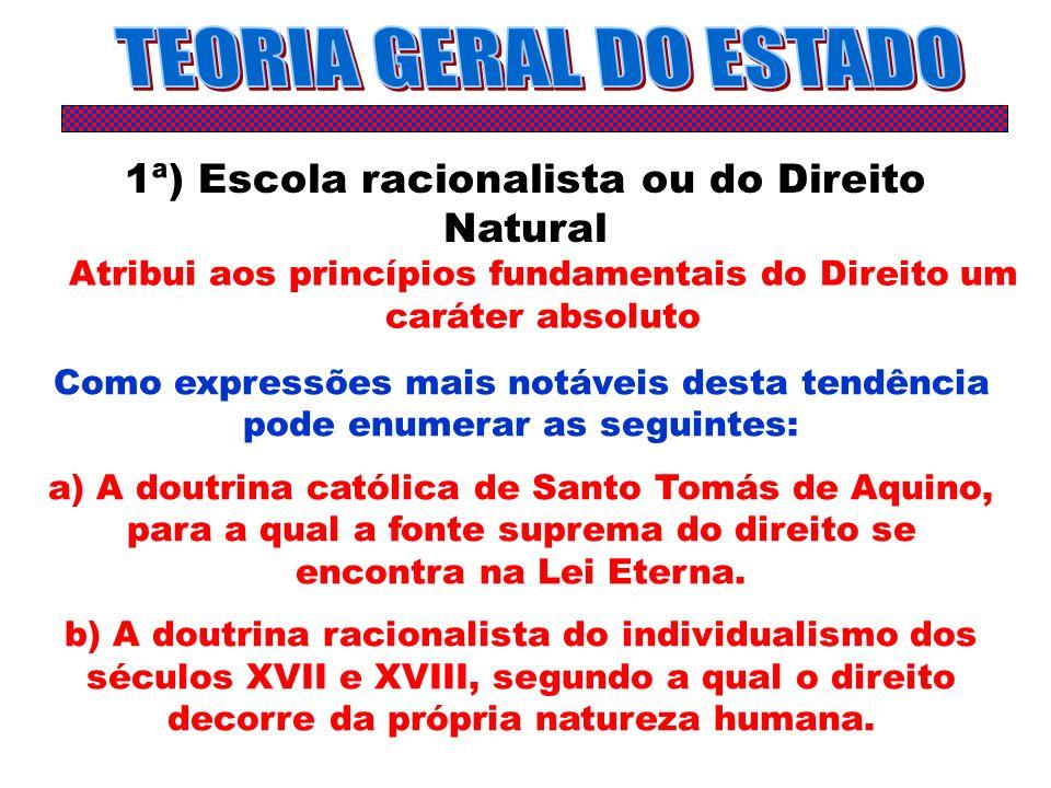 1ª) Escola racionalista ou do Direito Natural Atribui aos princípios fundamentais do Direito um caráter absoluto Como expressões mais notáveis desta t