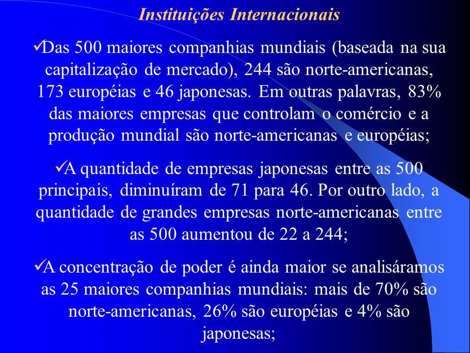 Instituições Internacionais Das 500 maiores companhias mundiais (baseada na sua capitalização de mercado), 244 são norte-americanas, 173 européias e 4