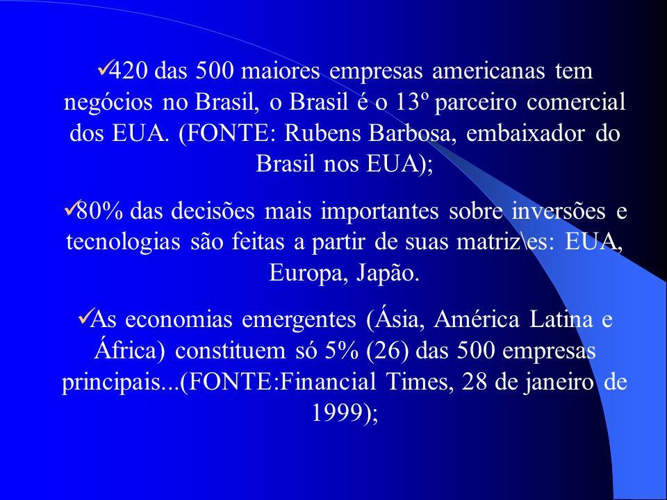 420 das 500 maiores empresas americanas tem negócios no Brasil, o Brasil é o 13º parceiro comercial dos EUA. (FONTE: Rubens Barbosa, embaixador do Bra