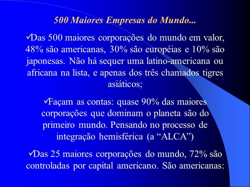500 Maiores Empresas do Mundo... Das 500 maiores corporações do mundo em valor, 48% são americanas, 30% são européias e 10% são japonesas. Não há sequ