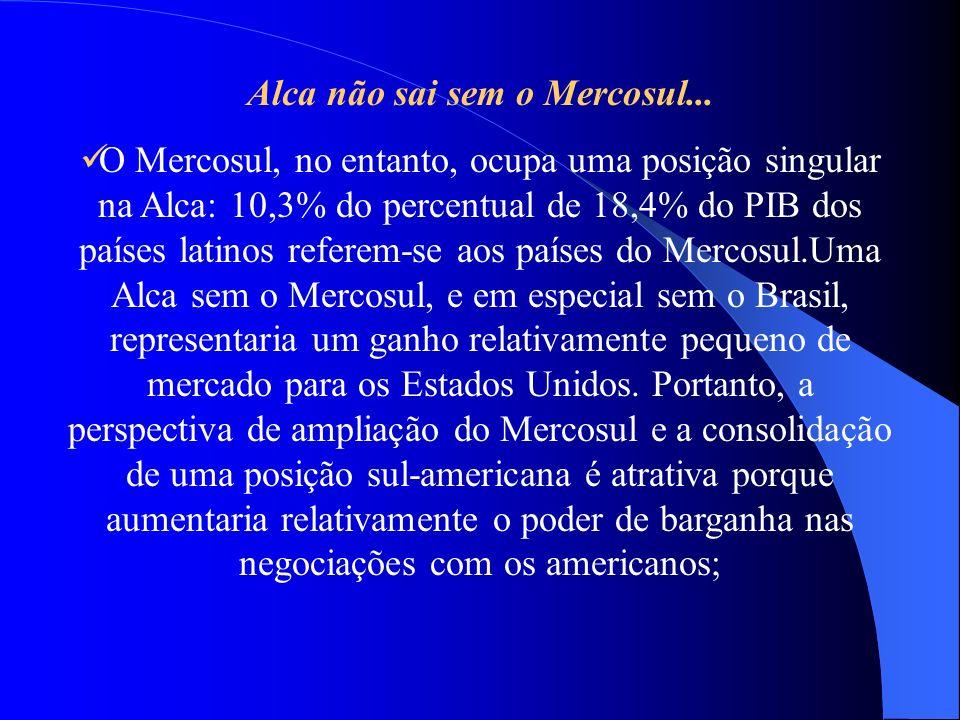 Alca não sai sem o Mercosul... O Mercosul, no entanto, ocupa uma posição singular na Alca: 10,3% do percentual de 18,4% do PIB dos países latinos refe