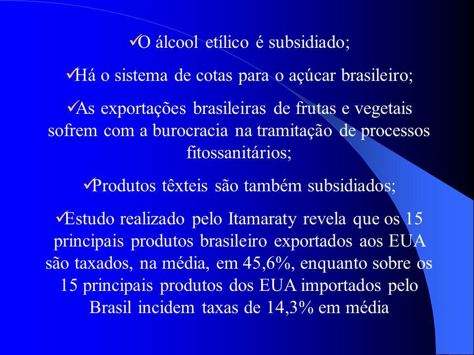 O álcool etílico é subsidiado; Há o sistema de cotas para o açúcar brasileiro; As exportações brasileiras de frutas e vegetais sofrem com a burocracia