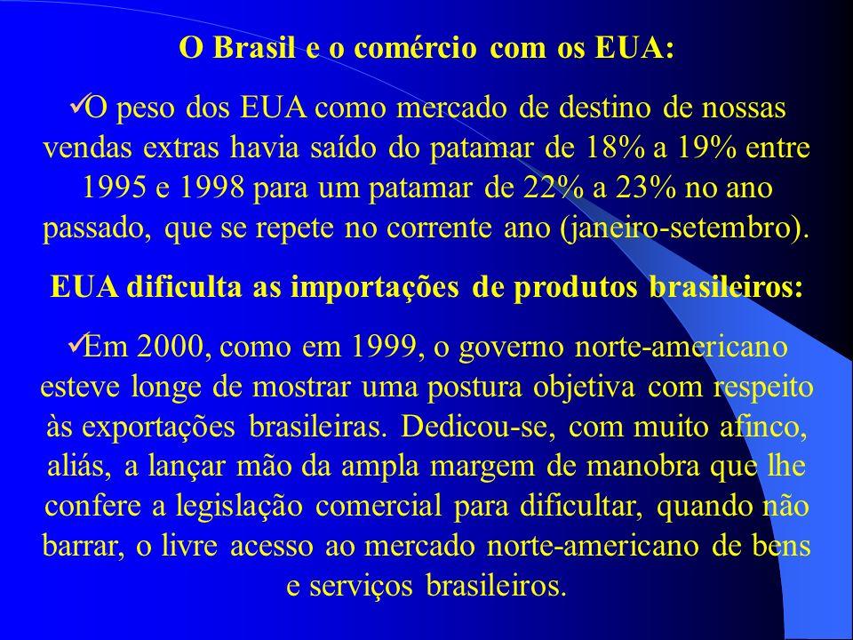 O Brasil e o comércio com os EUA: O peso dos EUA como mercado de destino de nossas vendas extras havia saído do patamar de 18% a 19% entre 1995 e 1998