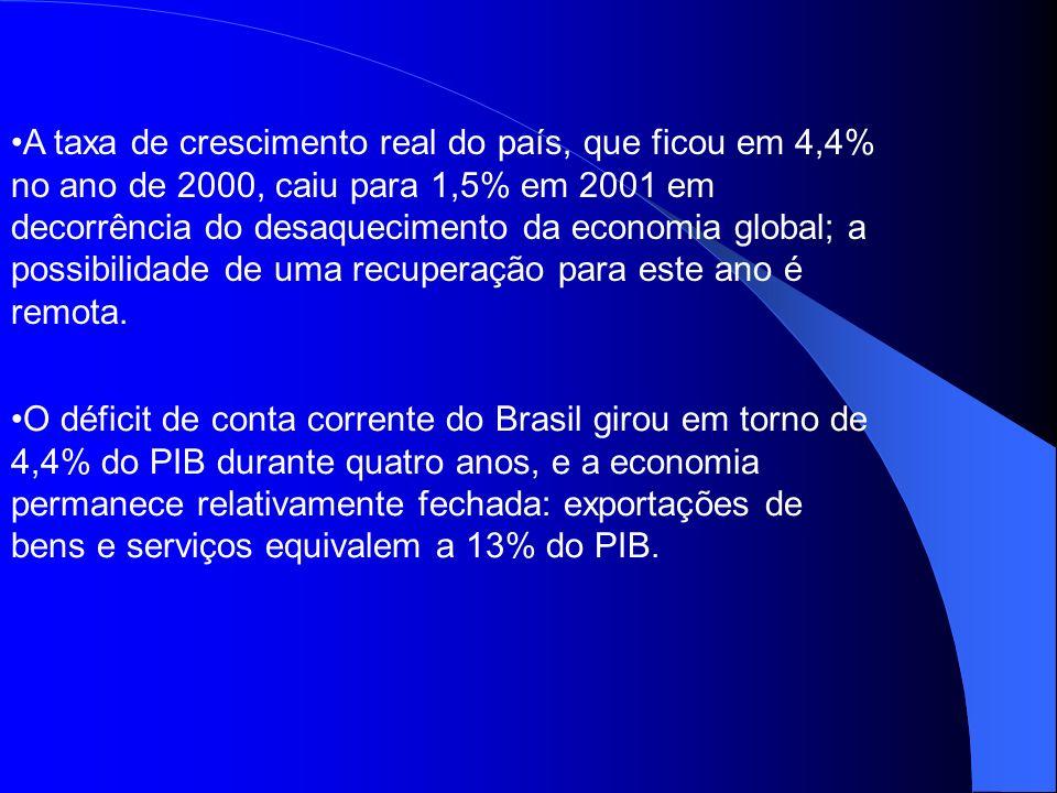 A taxa de crescimento real do país, que ficou em 4,4% no ano de 2000, caiu para 1,5% em 2001 em decorrência do desaquecimento da economia global; a po