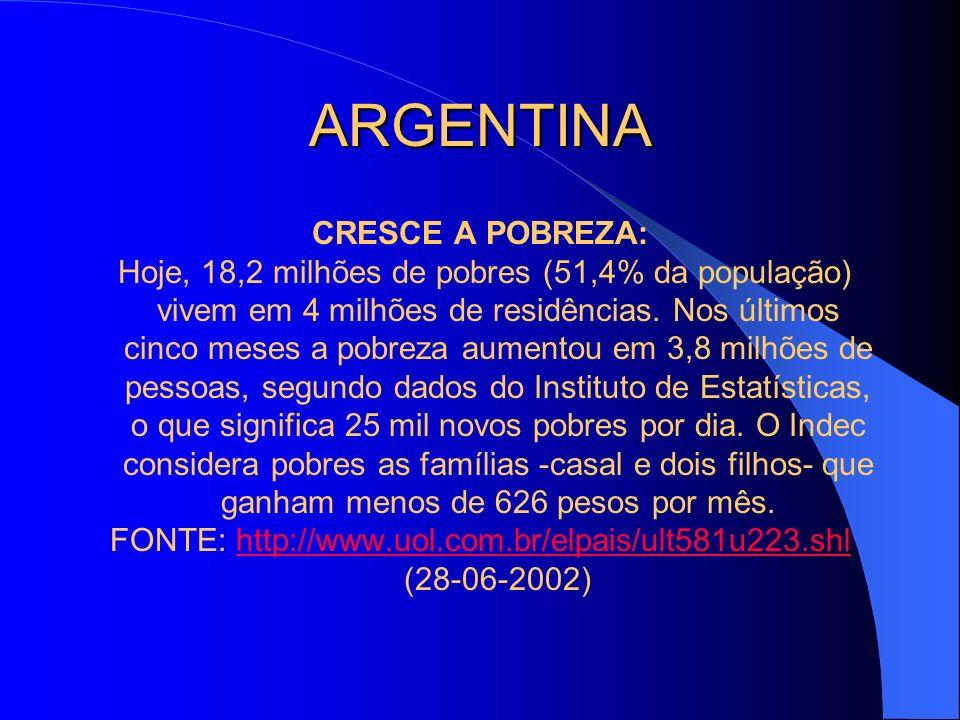 ARGENTINA CRESCE A POBREZA: Hoje, 18,2 milhões de pobres (51,4% da população) vivem em 4 milhões de residências. Nos últimos cinco meses a pobreza aum
