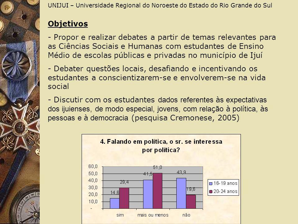 UNIJUI – Universidade Regional do Noroeste do Estado do Rio Grande do Sul Objetivos - Propor e realizar debates a partir de temas relevantes para as C