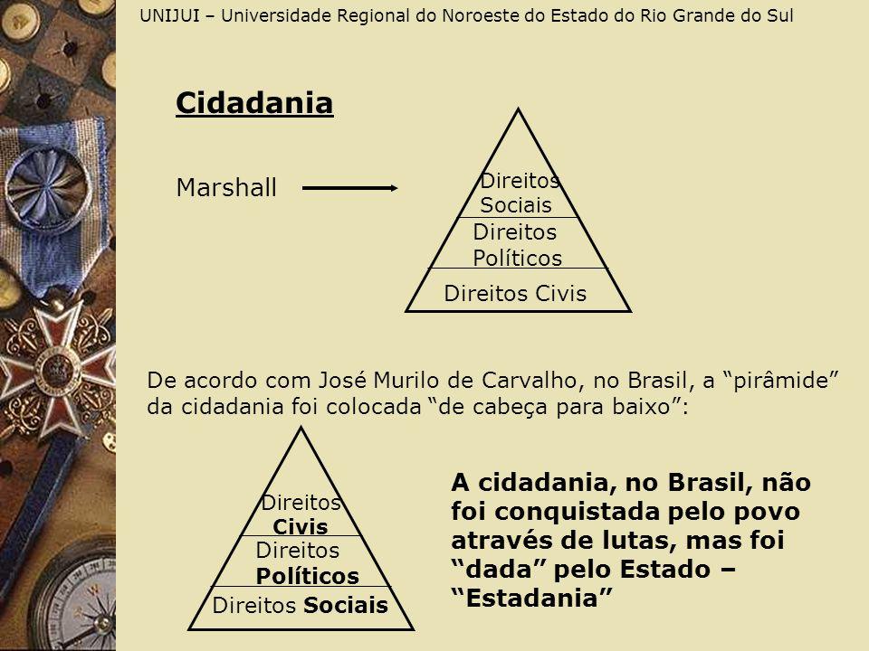 UNIJUI – Universidade Regional do Noroeste do Estado do Rio Grande do Sul Cidadania Marshall Direitos Civis Direitos Políticos Direitos Sociais De aco