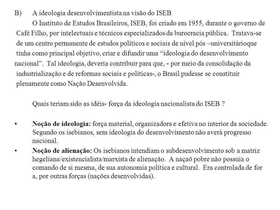B)A ideologia desenvolvimentista na visão do ISEB O Instituto de Estudos Brasileiros, ISEB, foi criado em 1955, durante o governo de Café Filho, por intelectuais e técnicos especializados da burocracia pública.
