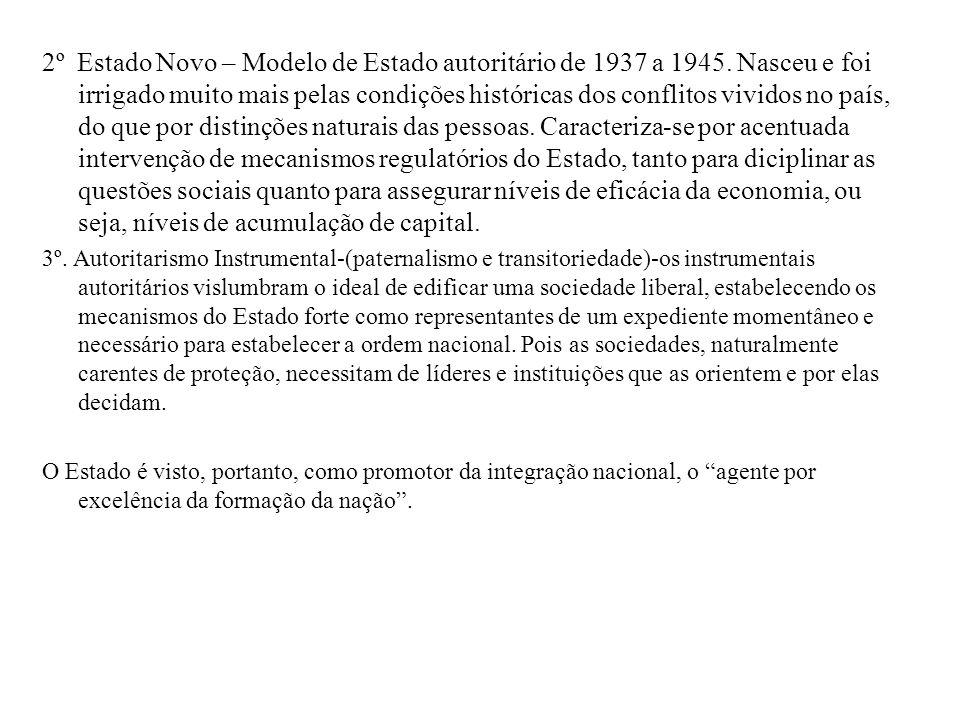 2º Estado Novo – Modelo de Estado autoritário de 1937 a 1945. Nasceu e foi irrigado muito mais pelas condições históricas dos conflitos vividos no paí