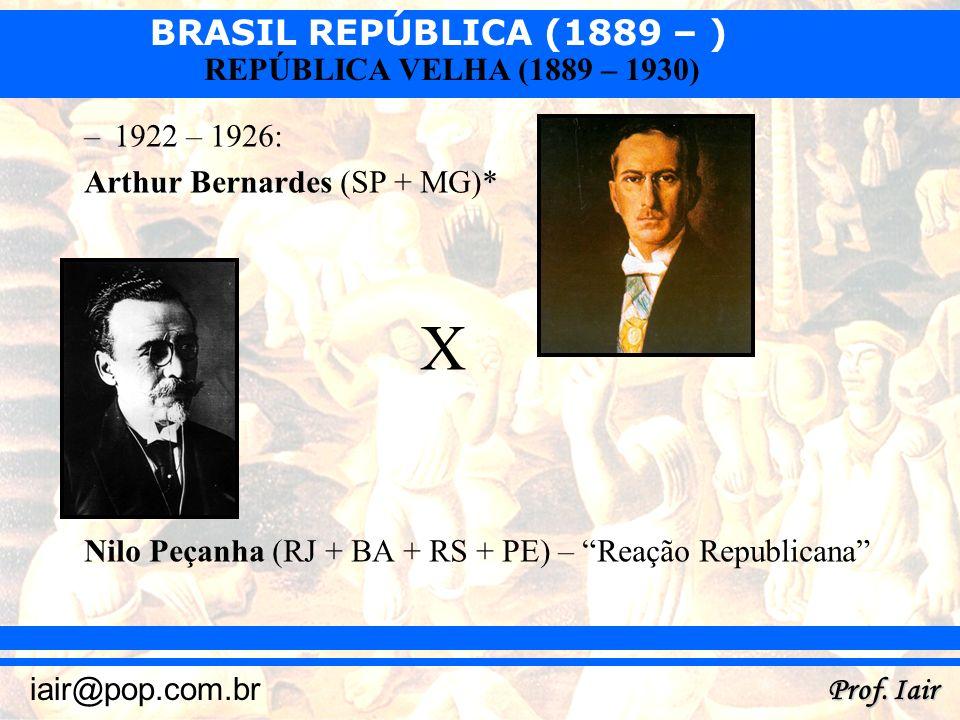 BRASIL REPÚBLICA (1889 – ) Prof. Iair iair@pop.com.br REPÚBLICA VELHA (1889 – 1930) –1922 – 1926: Arthur Bernardes (SP + MG)* X Nilo Peçanha (RJ + BA