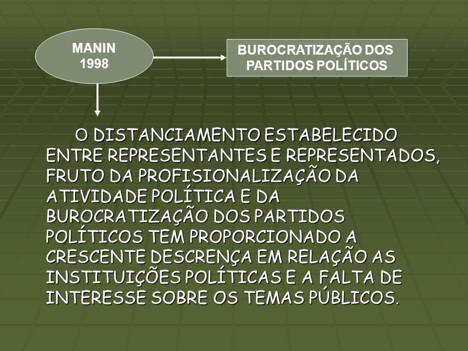 O DISTANCIAMENTO ESTABELECIDO ENTRE REPRESENTANTES E REPRESENTADOS, FRUTO DA PROFISIONALIZAÇÃO DA ATIVIDADE POLÍTICA E DA BUROCRATIZAÇÃO DOS PARTIDOS POLÍTICOS TEM PROPORCIONADO A CRESCENTE DESCRENÇA EM RELAÇÃO AS INSTITUIÇÕES POLÍTICAS E A FALTA DE INTERESSE SOBRE OS TEMAS PÚBLICOS.