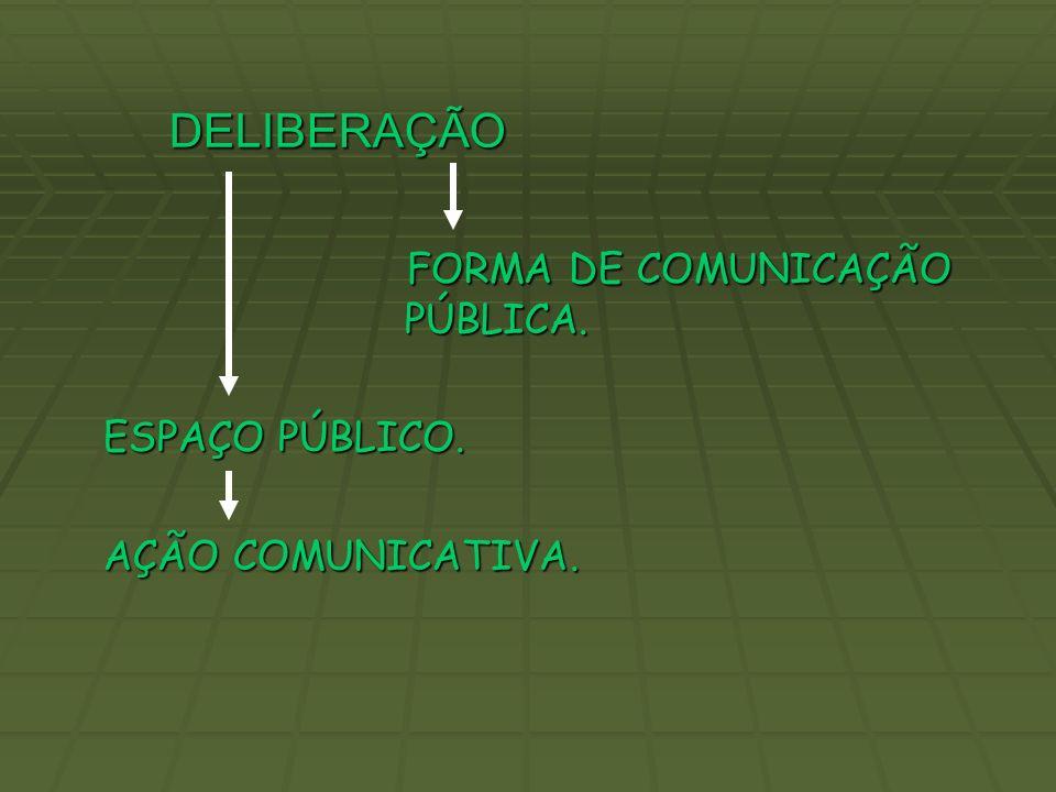 DELIBERAÇÃO INSTRUMENTO DE AGREGAÇÃO DAS MINORIAS QUE SÃO EXCLUÍDAS DO ESPAÇO PÚBLICO CENTRALIZADO E DOMINANTE, POIS SÃO INCLUSIVAS E PÚBLICAS.