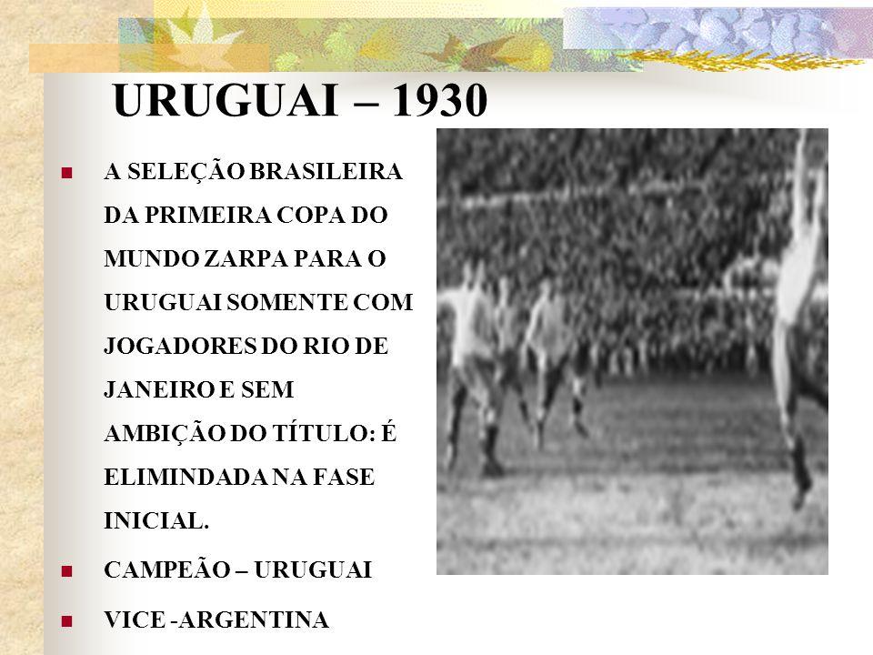 URUGUAI – 1930 A SELEÇÃO BRASILEIRA DA PRIMEIRA COPA DO MUNDO ZARPA PARA O URUGUAI SOMENTE COM JOGADORES DO RIO DE JANEIRO E SEM AMBIÇÃO DO TÍTULO: É