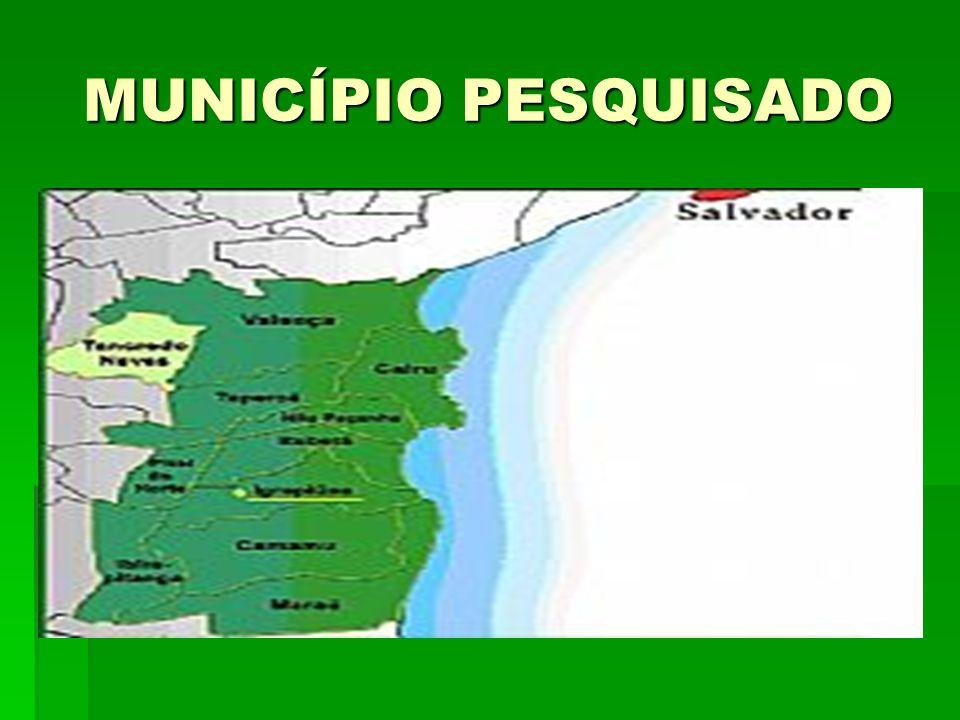 MUNICÍPIO PESQUISADO
