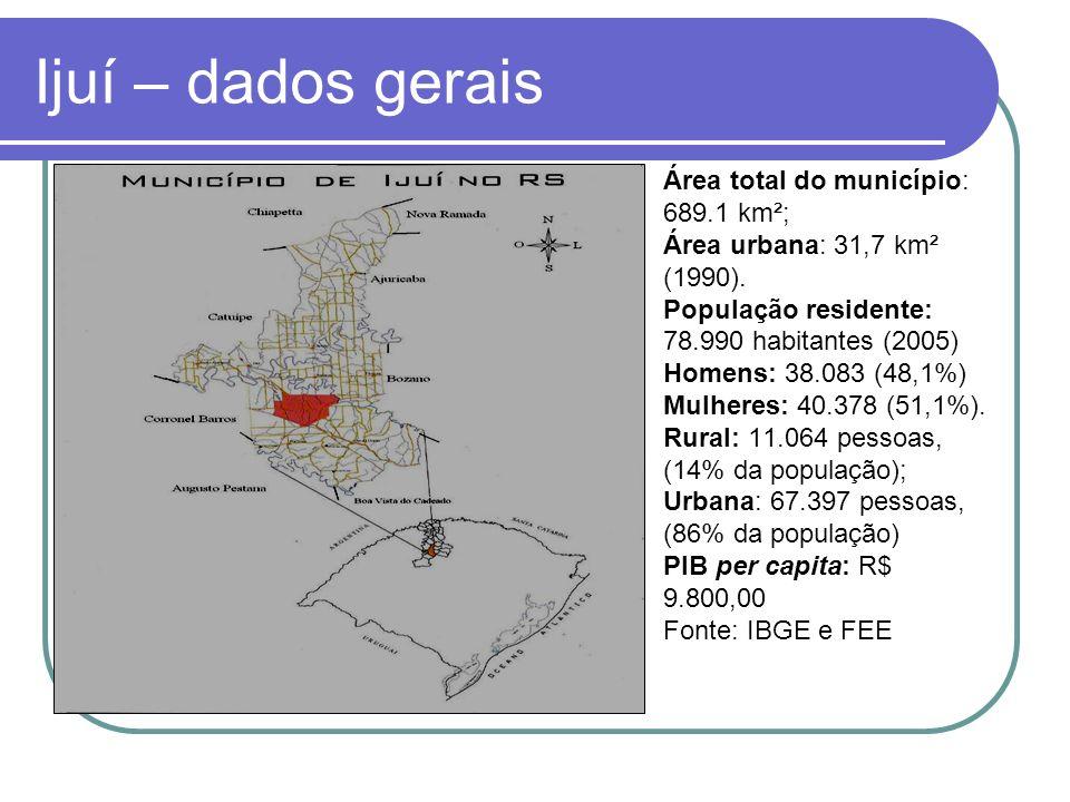 Área total do município: 689.1 km²; Área urbana: 31,7 km² (1990). População residente: 78.990 habitantes (2005) Homens: 38.083 (48,1%) Mulheres: 40.37