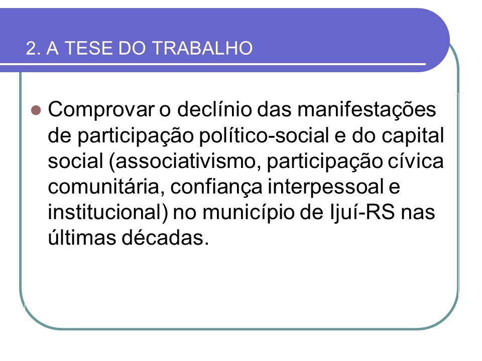 CAPÍTULO 6 - ANÁLISE DA VARIAÇÃO DO CAPITAL SOCIAL DE IJUÍ 19682005 Sim91,832,8 Não6,365,8 NS/NR1,91,5 Diminuiu a participação na resolução dos problemas locais Fonte: Trindade (1968) e dados elaborados pelo autor a partir da Pesquisa: Desenvolvimento Sustentável e Capital Social - NIEM/ NUPESAL/ UNIJUÍ - 2005