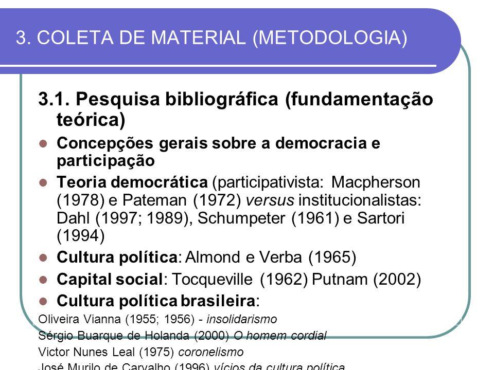 3. COLETA DE MATERIAL (METODOLOGIA) 3.1. Pesquisa bibliográfica (fundamentação teórica) Concepções gerais sobre a democracia e participação Teoria dem