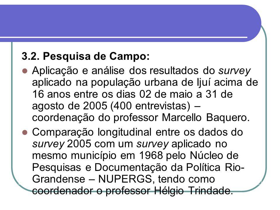 3.2. Pesquisa de Campo: Aplicação e análise dos resultados do survey aplicado na população urbana de Ijuí acima de 16 anos entre os dias 02 de maio a