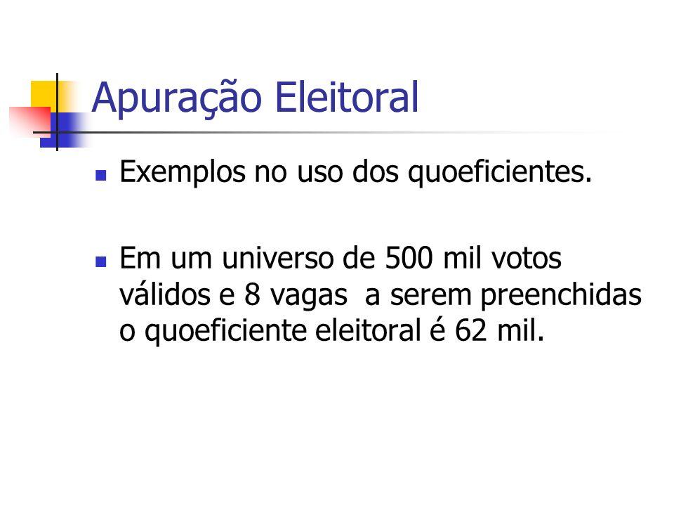 Apuração Eleitoral Exemplos no uso dos quoeficientes. Em um universo de 500 mil votos válidos e 8 vagas a serem preenchidas o quoeficiente eleitoral é