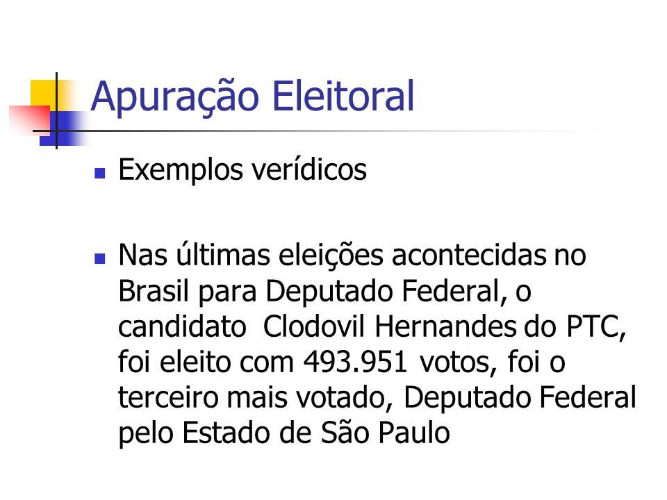 Apuração Eleitoral Exemplos verídicos Nas últimas eleições acontecidas no Brasil para Deputado Federal, o candidato Clodovil Hernandes do PTC, foi ele