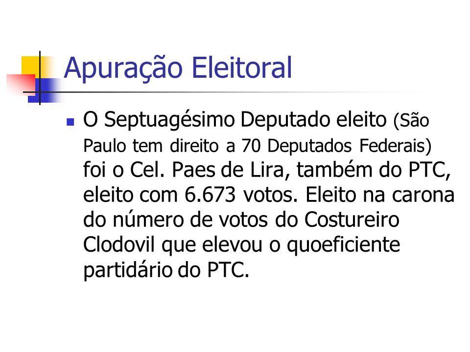 Apuração Eleitoral O Septuagésimo Deputado eleito (São Paulo tem direito a 70 Deputados Federais) foi o Cel. Paes de Lira, também do PTC, eleito com 6
