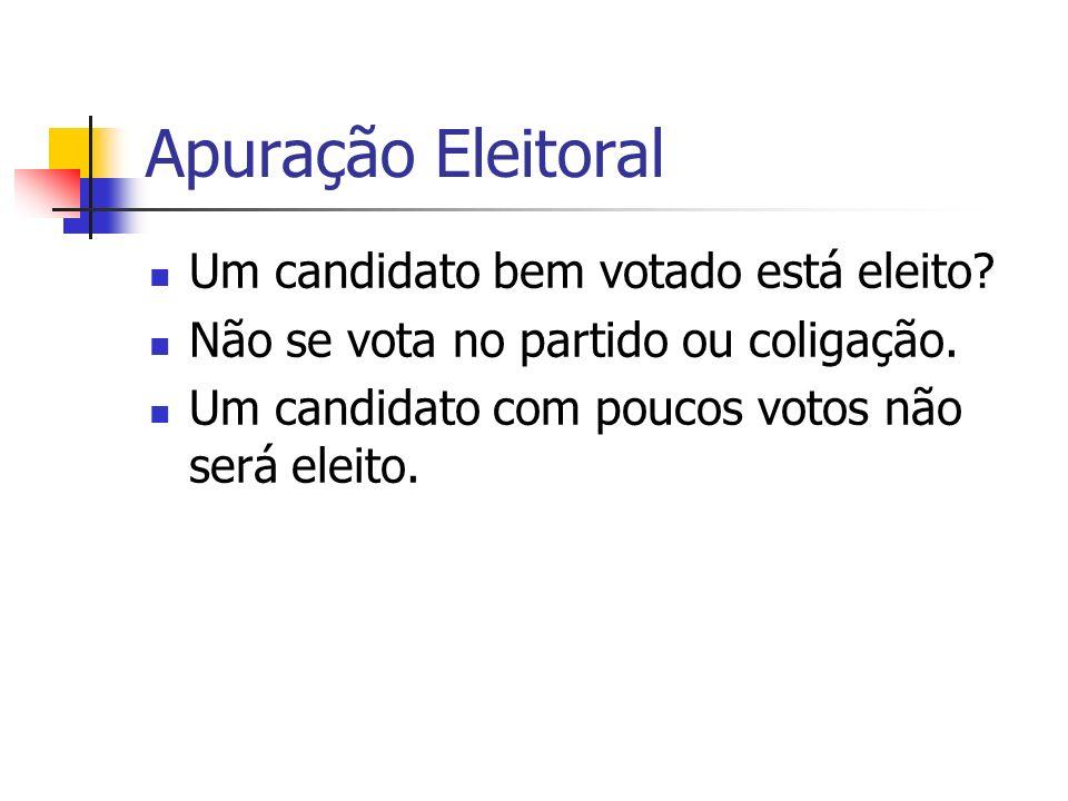 Apuração Eleitoral Um candidato bem votado está eleito? Não se vota no partido ou coligação. Um candidato com poucos votos não será eleito.