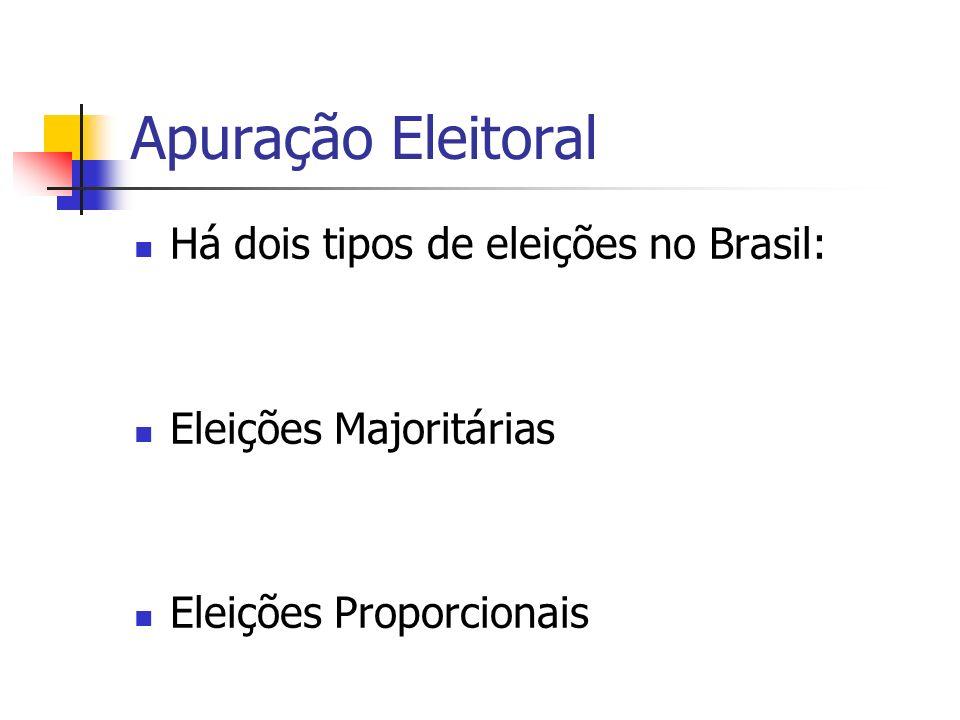 Apuração Eleitoral Há dois tipos de eleições no Brasil: Eleições Majoritárias Eleições Proporcionais