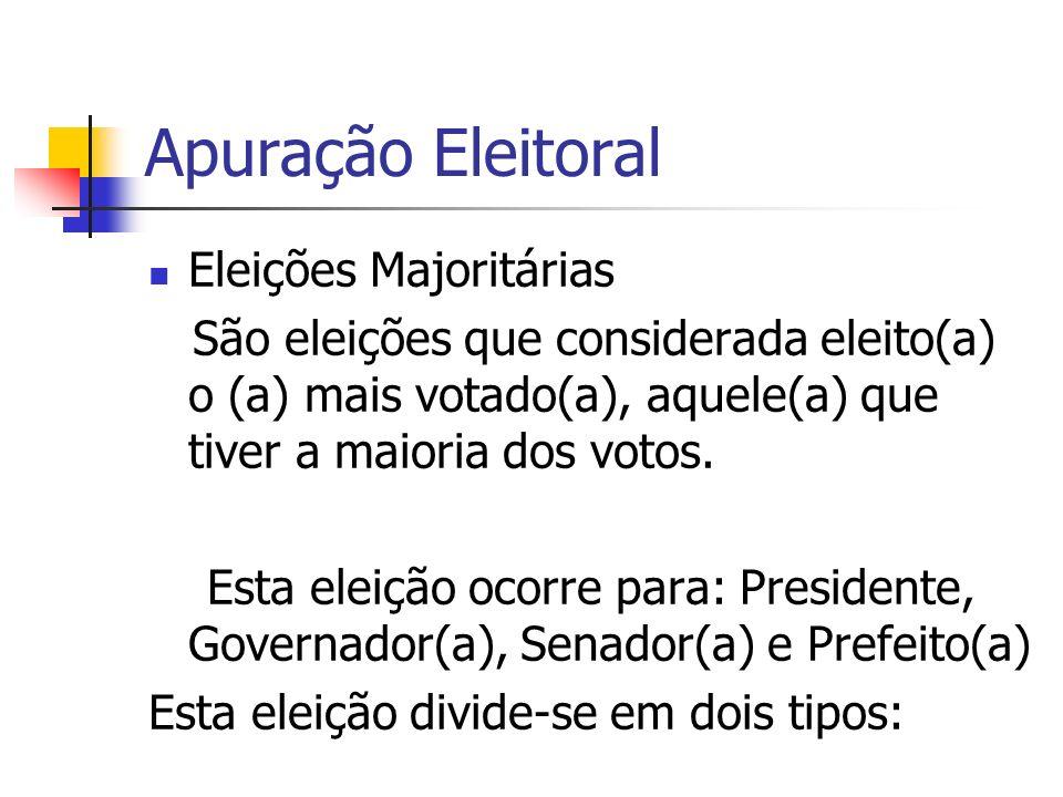 Apuração Eleitoral Eleições Majoritárias São eleições que considerada eleito(a) o (a) mais votado(a), aquele(a) que tiver a maioria dos votos. Esta el