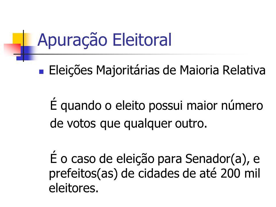 Apuração Eleitoral Eleições Majoritárias de Maioria Relativa É quando o eleito possui maior número de votos que qualquer outro. É o caso de eleição pa
