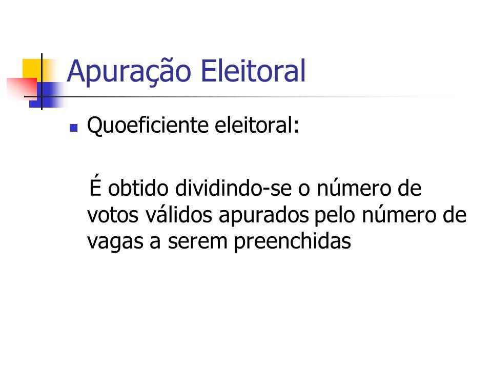 Apuração Eleitoral Quoeficiente eleitoral: É obtido dividindo-se o número de votos válidos apurados pelo número de vagas a serem preenchidas