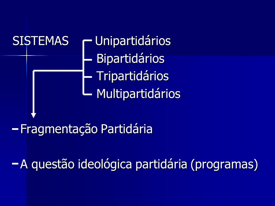 SISTEMAS Unipartidários Bipartidários Bipartidários Tripartidários Tripartidários Multipartidários Multipartidários Fragmentação Partidária Fragmentação Partidária A questão ideológica partidária (programas) A questão ideológica partidária (programas)