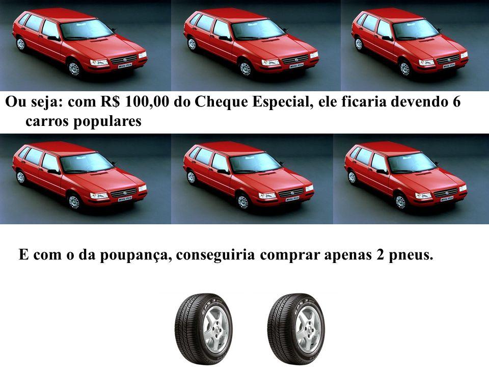 Ou seja: com R$ 100,00 do Cheque Especial, ele ficaria devendo 6 carros populares E com o da poupança, conseguiria comprar apenas 2 pneus.