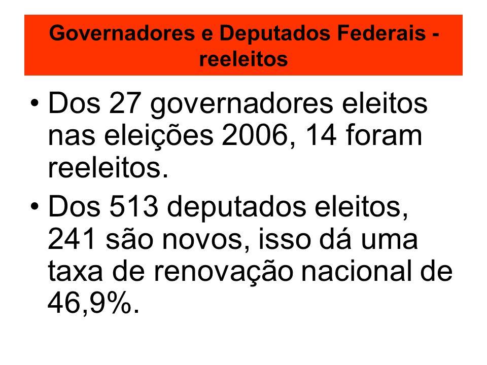 Governadores e Deputados Federais - reeleitos Dos 27 governadores eleitos nas eleições 2006, 14 foram reeleitos. Dos 513 deputados eleitos, 241 são no