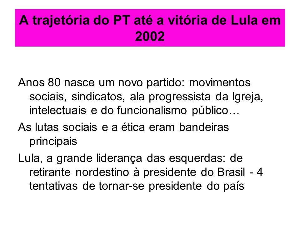 A trajetória do PT até a vitória de Lula em 2002 Anos 80 nasce um novo partido: movimentos sociais, sindicatos, ala progressista da Igreja, intelectua