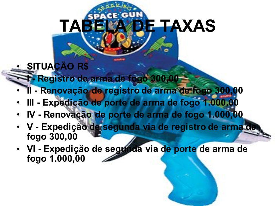 TABELA DE TAXAS SITUAÇÃO R$ I - Registro de arma de fogo 300,00 II - Renovação de registro de arma de fogo 300,00 III - Expedição de porte de arma de