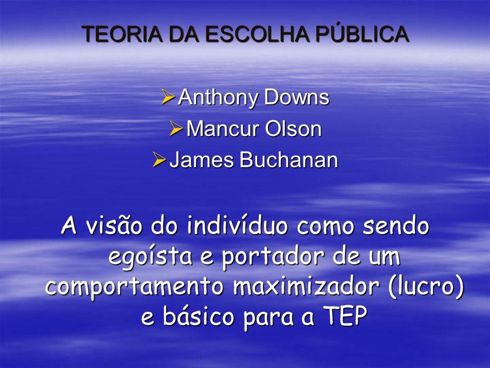 TEORIA DA ESCOLHA PÚBLICA Anthony Downs Anthony Downs Mancur Olson Mancur Olson James Buchanan James Buchanan A visão do indivíduo como sendo egoísta
