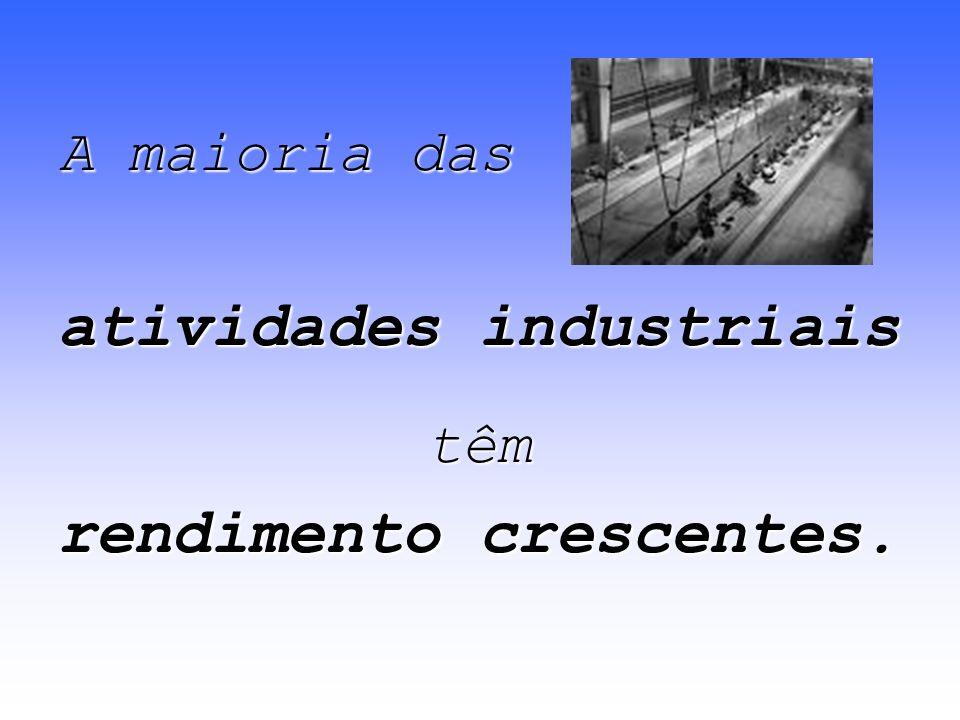 A maioria das atividades industriais têm rendimento crescentes.