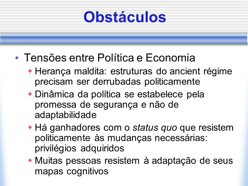 Obstáculos Tensões entre Política e Economia Herança maldita: estruturas do ancient régime precisam ser derrubadas politicamente Dinâmica da política