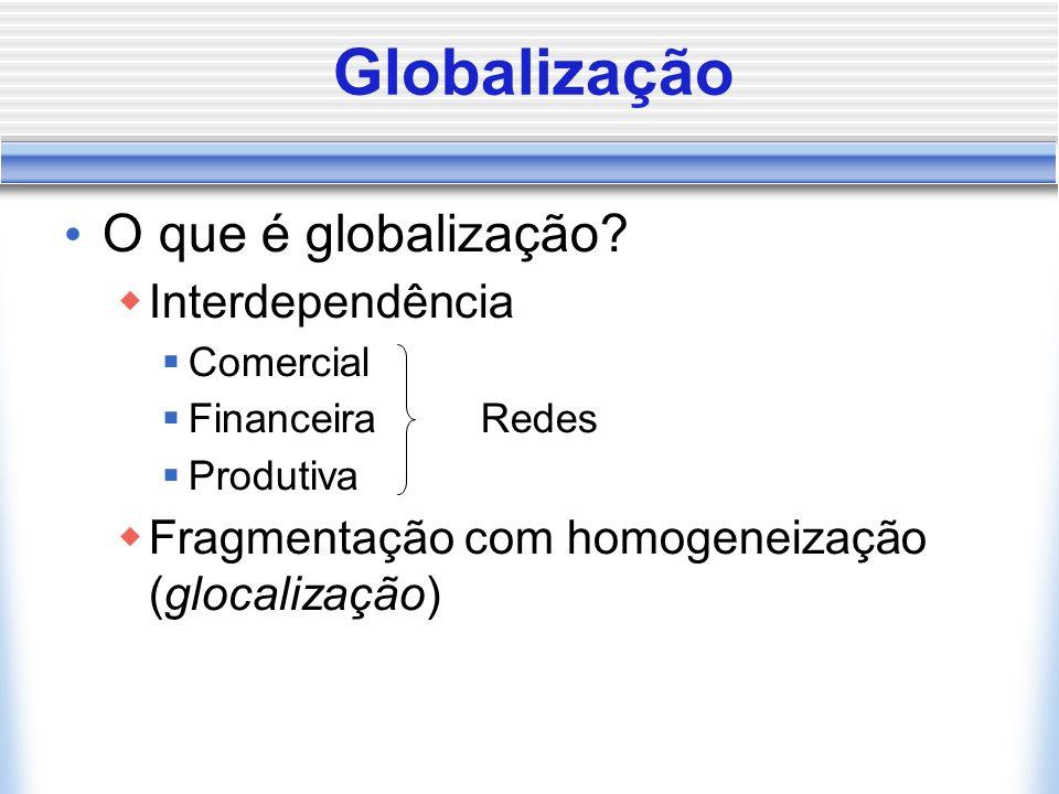 Globalização O que é globalização? Interdependência Comercial FinanceiraRedes Produtiva Fragmentação com homogeneização (glocalização)
